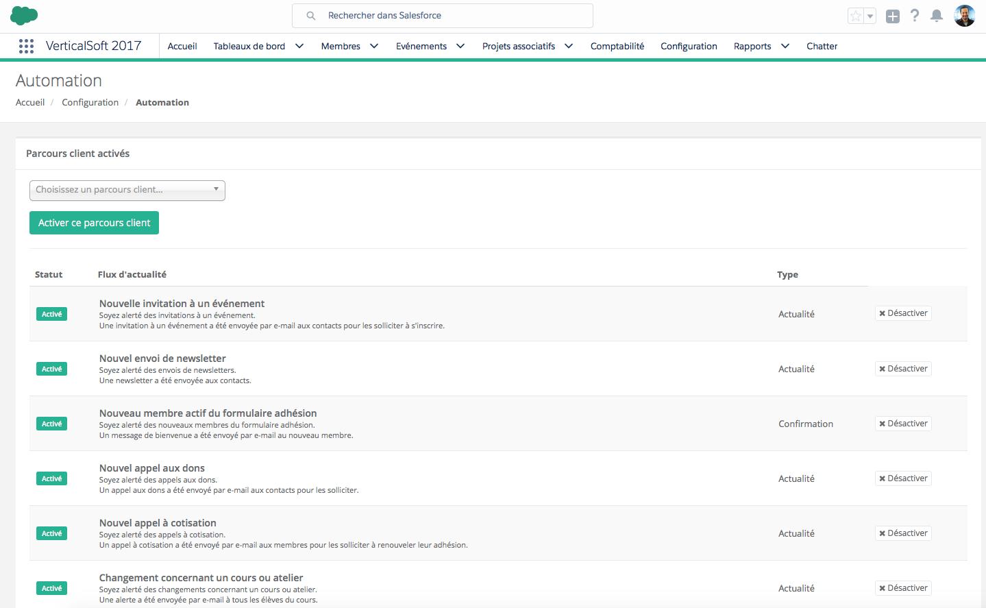 logiciel de gestion des associations humanitaires et